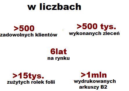 liczby_viwstudio